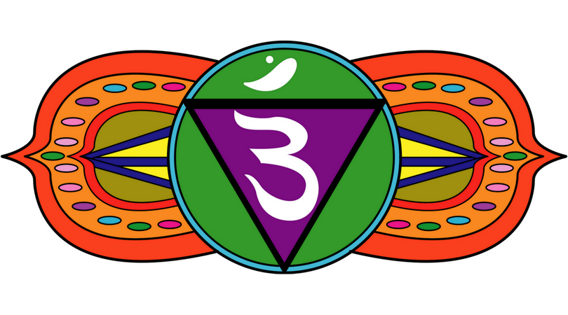 The third eye chakra meaning, ajna meaning, represents our Inner Eye and intuition. Learn more here!